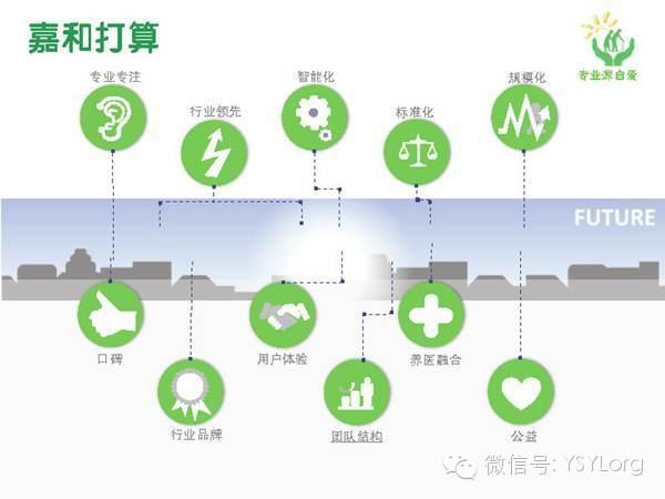 丁勇:智能化养老服务系统构建与应用