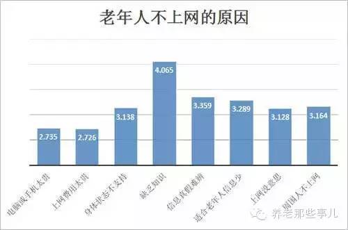 深圳调查公司推荐